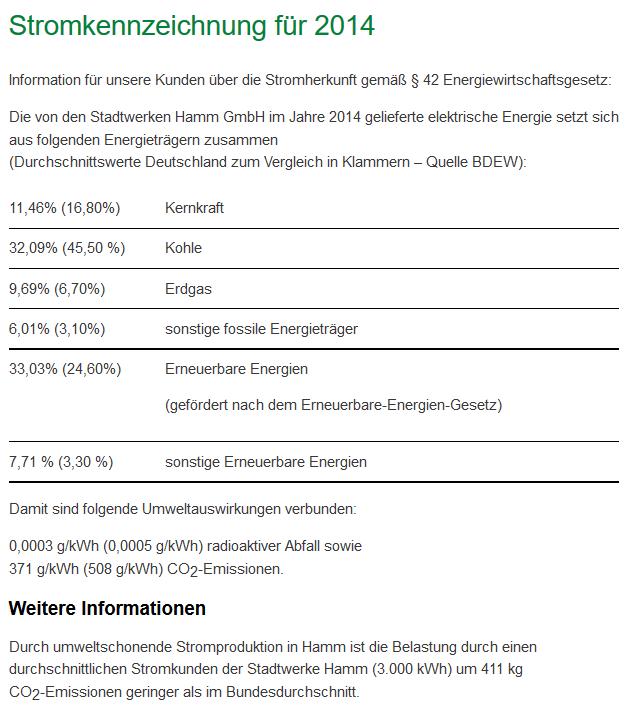 stromkennzeichnung 2014 Teil 1