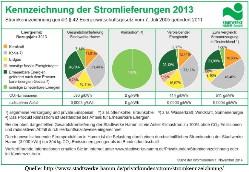 Stromkennzeichnung-2013-unten